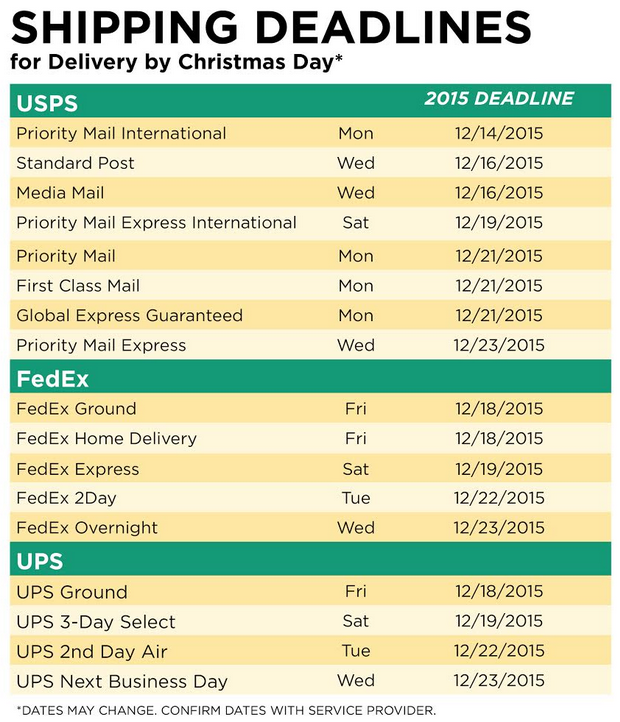 guaranteed xmas delivery