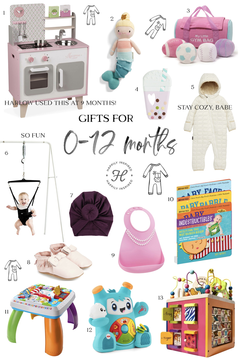 newborn gift ideas, 0-12 months gift ideas, christmas gift ideas, holiday gift guide 2018